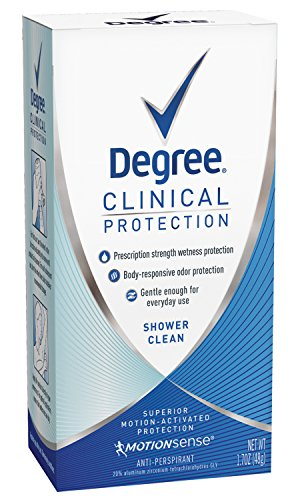 Degree Clinical Protection Anti-perspirant & Deodorant